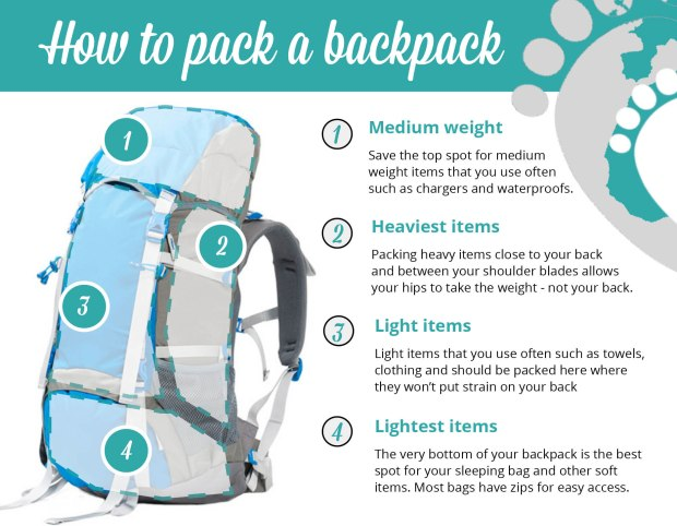 How-to-pack-a-backpack-graphic_web-1
